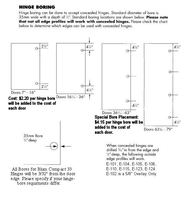 DRILL FOR CONCEALED HINGES
